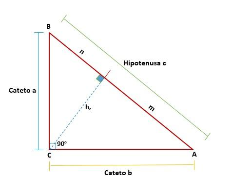 Teorema Euclidiano: Demonstração, Aplicação e Exercícios 2