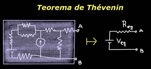 Teorema de Thévenin: o que é, aplicações e exemplos 1