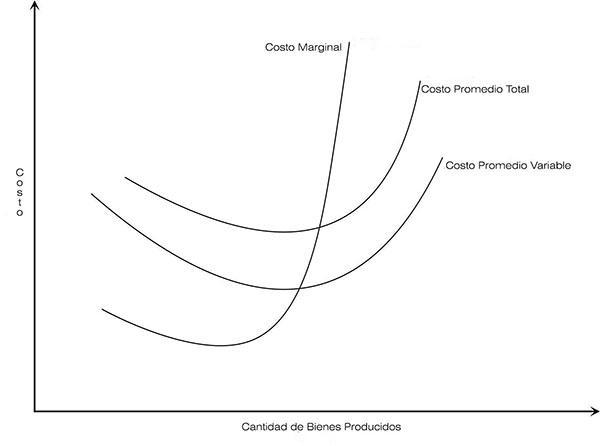 Teoria dos Custos: Princípios, Aplicações e Exemplos 3