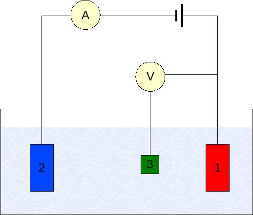 Voltametria: o que é, tipos e aplicações 2
