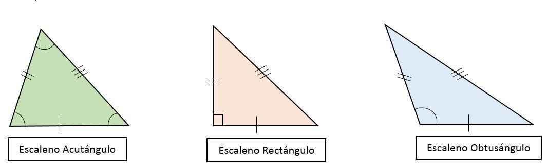 Triângulo escaleno: características, fórmula e áreas, cálculo 2