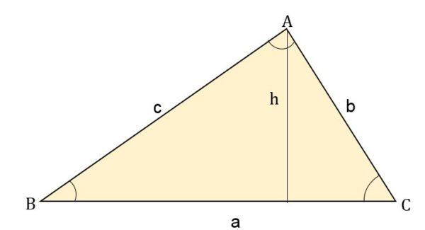 Triângulo escaleno: características, fórmula e áreas, cálculo 4