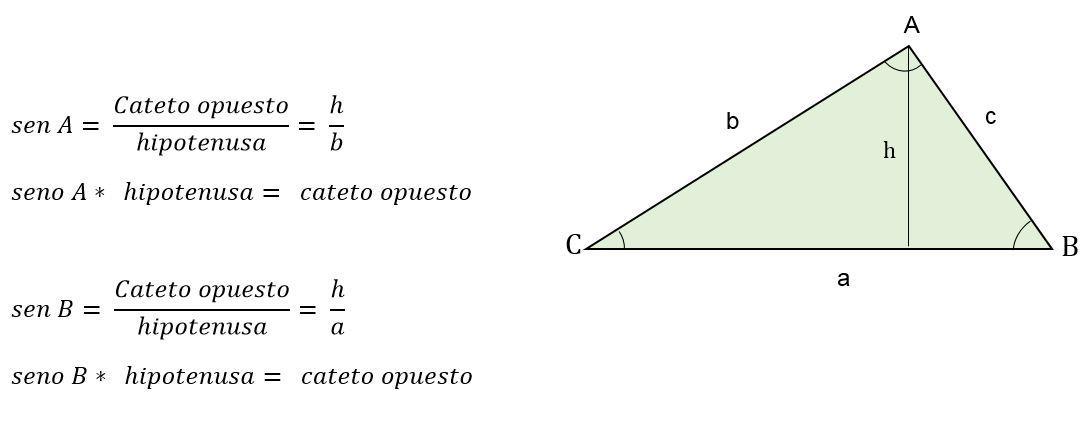 Triângulo escaleno: características, fórmula e áreas, cálculo 6