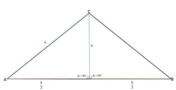 Triângulo isósceles: características, fórmula e área, cálculo 5
