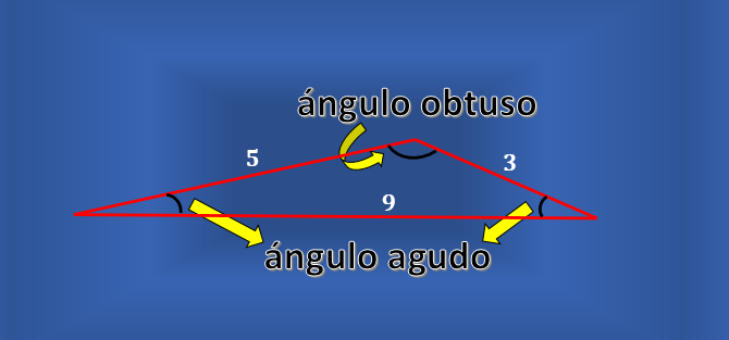 Existem triângulos escalenos com um ângulo reto? 3