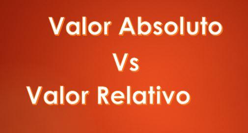 Qual é o valor absoluto e relativo? (com exemplos) 1