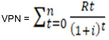 Valor presente líquido: para que serve, como é calculado, vantagens 2