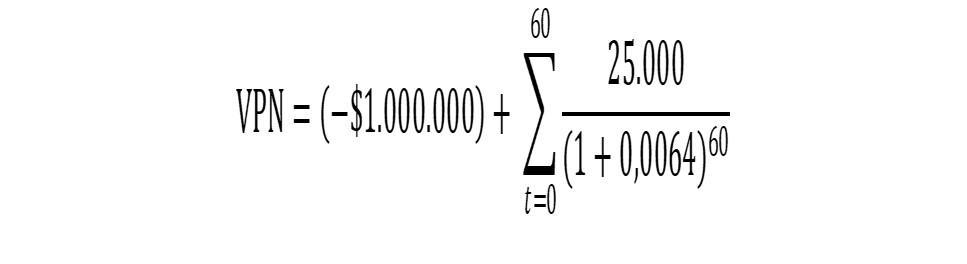 Valor presente líquido: para que serve, como é calculado, vantagens 4