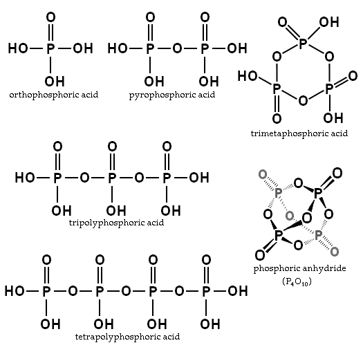 Ácido fosfórico (H3PO4): estrutura, propriedades, usos 2