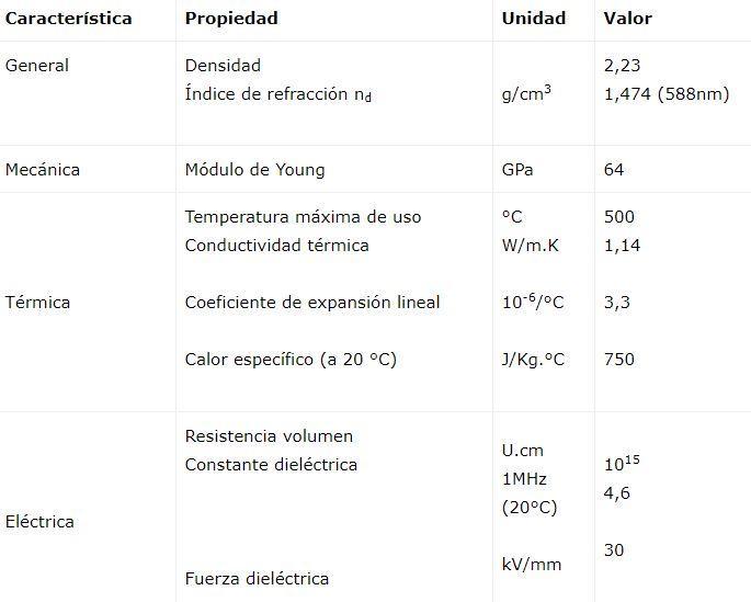 Vidro pirex: composição, características, propriedades 4