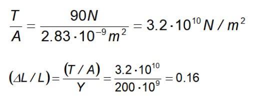Módulo de Young: cálculo, aplicações, exemplos, exercícios 8