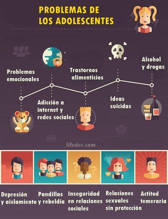11 Problemas comuns na adolescência e como resolvê-los 2