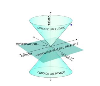Buraco branco: história, teoria e como é formada 2