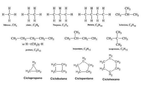 Alcanos ou hidrocarbonetos saturados: propriedades, exemplos 1