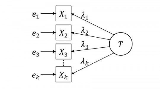 Alfa de Cronbach (α): o que é e como é usado nas estatísticas 1