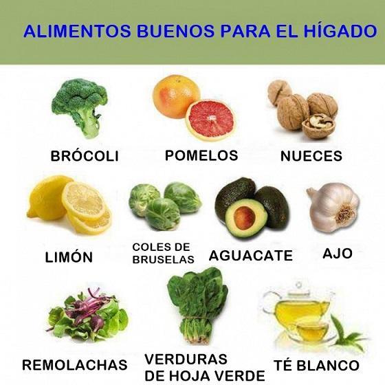 21 Alimentos naturais para o fígado natural (dieta hepatoprotetora) 2