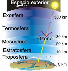Qual é a temperatura média da atmosfera? 2