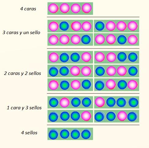 Constante de Boltzmann: história, equações, cálculo, exercícios 2