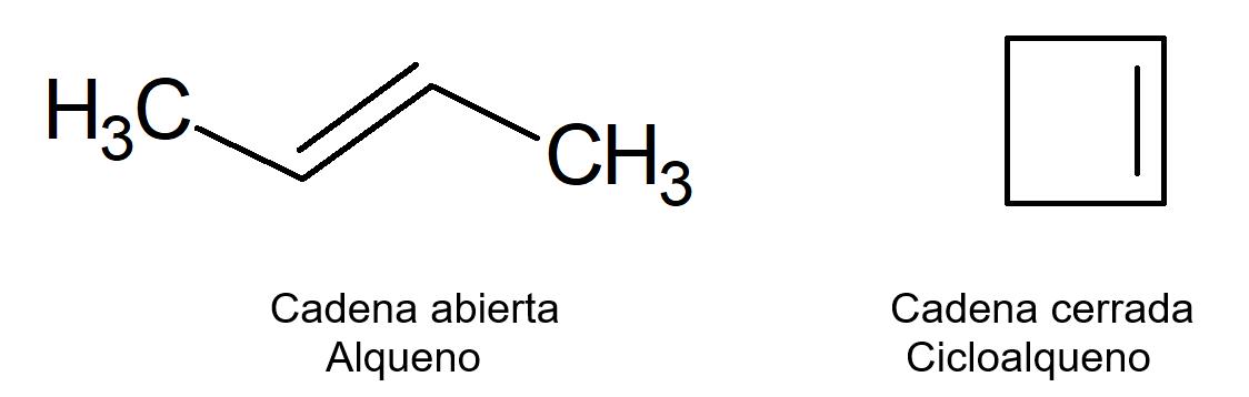 Cicloalcenos: Estrutura Química, Propriedades, Nomenclatura 2