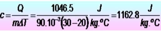 Calor absorvido: fórmulas, como calculá-lo e exercícios resolvidos 2