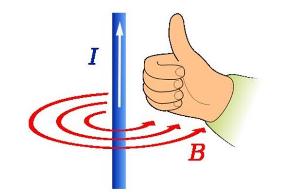 Campo magnético: intensidade, características, fontes, exemplos 3