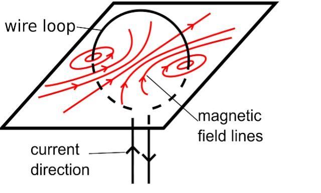 Indução magnética: fórmulas, como é calculada e exemplos 2