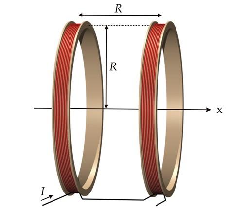 Campo magnético: intensidade, características, fontes, exemplos 7