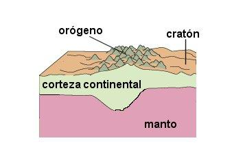 Continental Surface: recursos mais relevantes 2
