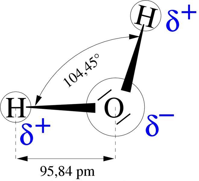 Qual é a constante dielétrica? 6