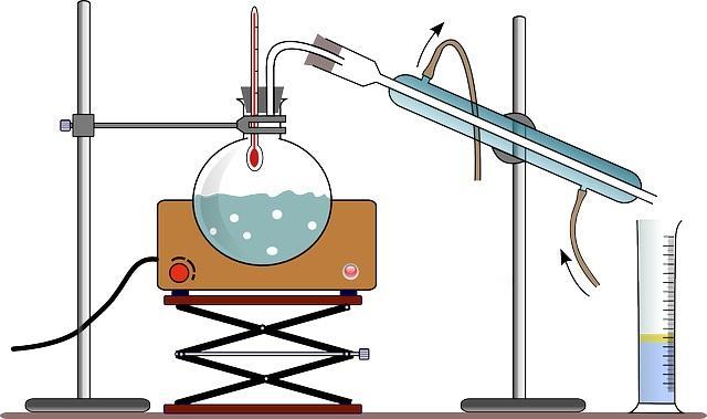 Destilação simples: processo e exemplos 1
