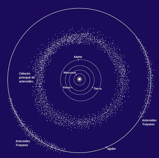 +100 perguntas do sistema solar [Teste] 2