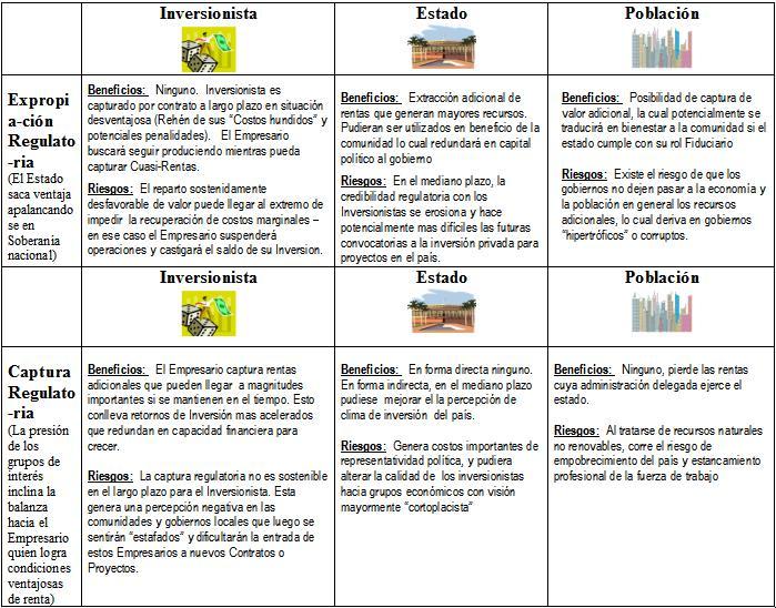 Gráfico de comparação: características, tipos, exemplos 1