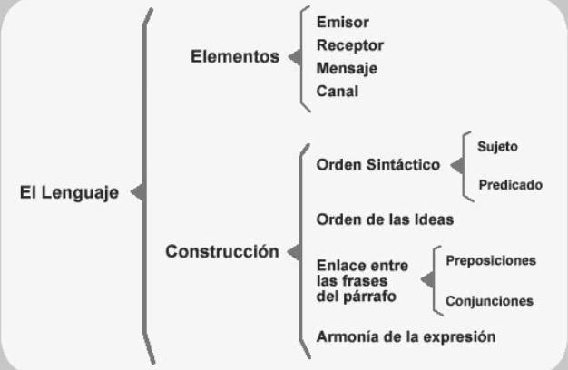 Carta Sinóptica: Características, Elaboração, Tipos 2