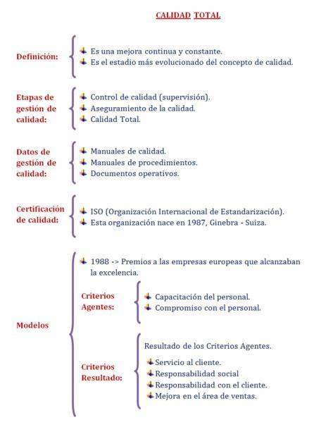 Carta Sinóptica: Características, Elaboração, Tipos 4