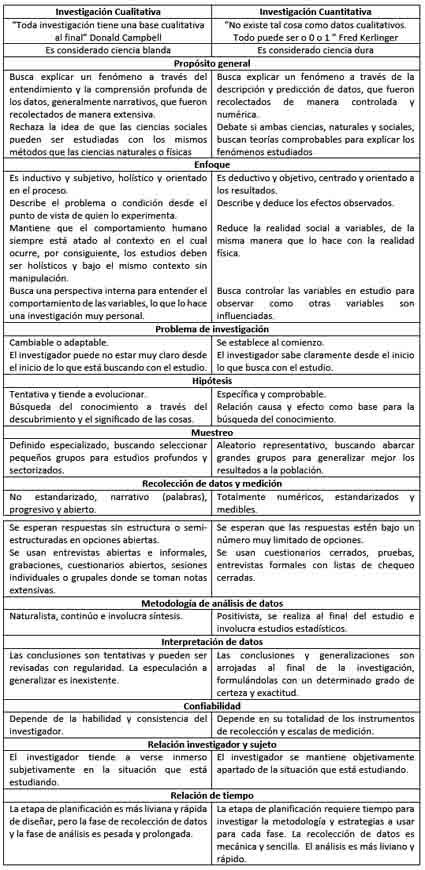Pesquisa Qualitativa e Quantitativa: Características 2
