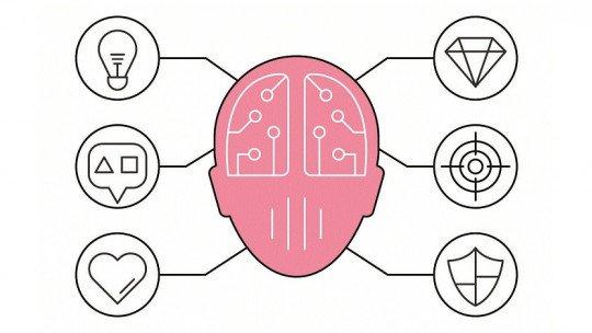 Os 14 melhores cursos de Psicologia (presencial e online) 1
