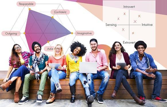Psicologia da personalidade: conceito, divisão e elementos 5