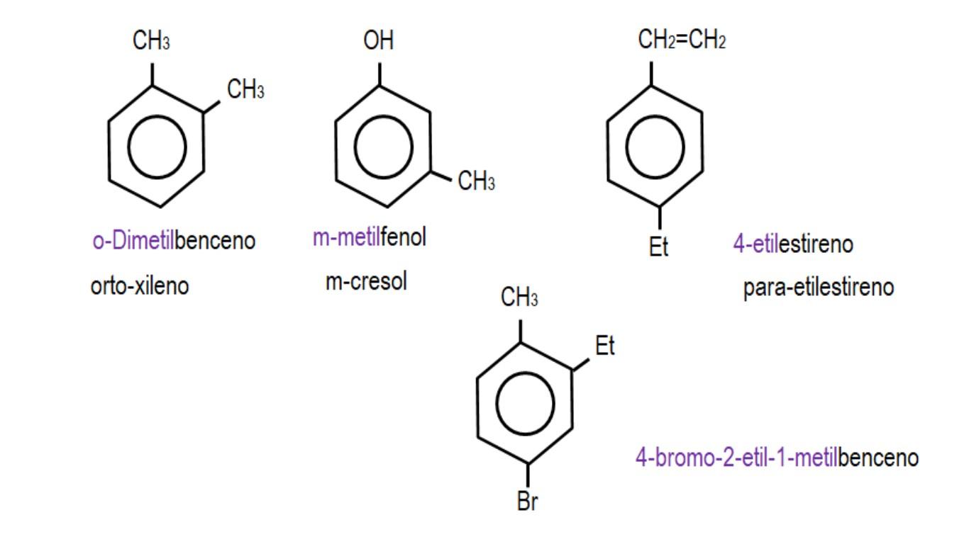 Benzeno: história, estrutura, propriedades, derivados, usos 7