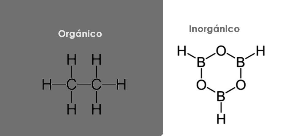 Diferenças entre compostos orgânicos e inorgânicos 1
