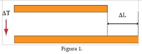 O que é dilatação volumétrica? (Com exemplos) 2