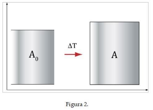 O que é dilatação volumétrica? (Com exemplos) 3