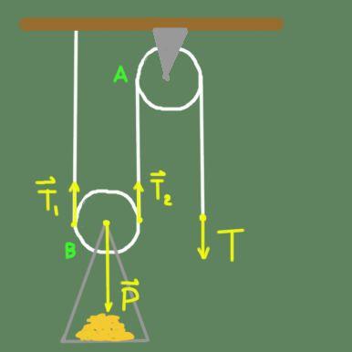 Rigging fatorial: definição, fórmulas e exercícios 2