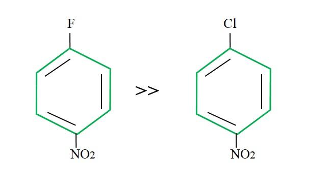 Substituição nucleofílica aromática: efeitos, exemplos 3