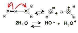 10 exemplos de ionização 1