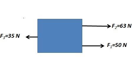 Força resultante: como são calculados e resolvidos os exercícios 3
