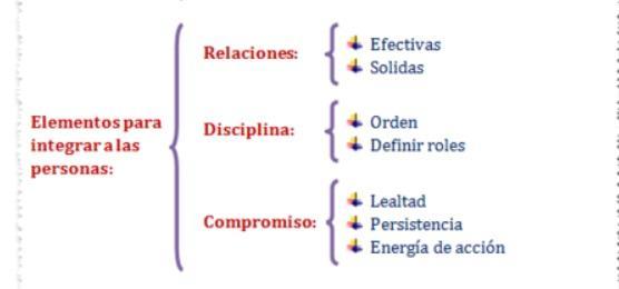 Carta Sinóptica: Características, Elaboração, Tipos 6