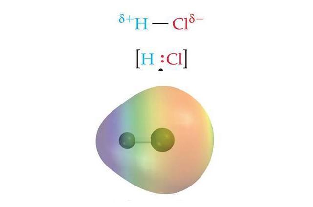 O que é uma ligação covalente polar? (com exemplos) 17