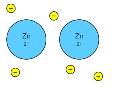 20 exemplos de elos metálicos 1