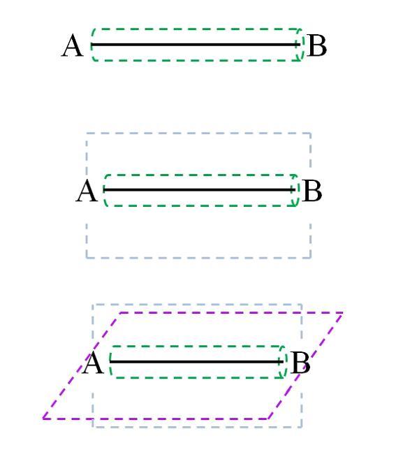Ligação química: características, como são formadas, tipos 4