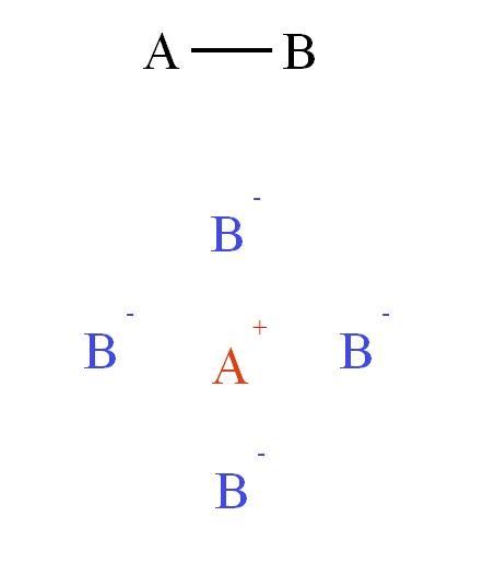 Ligação química: características, como são formadas, tipos 2